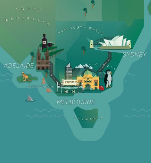 Southerner Adelaide to Sydney
